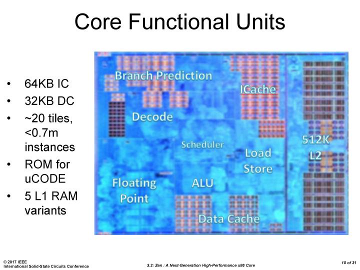 AMD-Ryzen-Slide-4