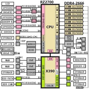 AMD-X390-Chipset