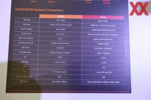 SK-Hynix-GDDR6-3-1000x667