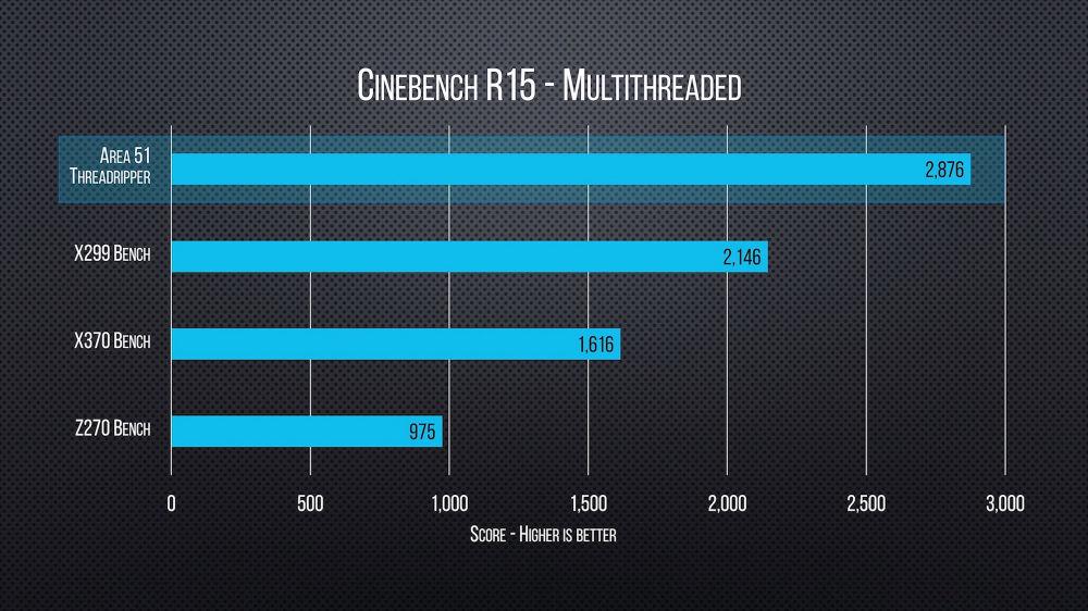 AMD-Ryzen-Threadripper-1950X-benchmark-2