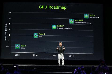 NVIDIA GeForce GTX 750 Ti sera une Maxwell ?