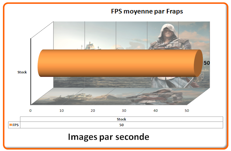 FPS Assassin Creed IV