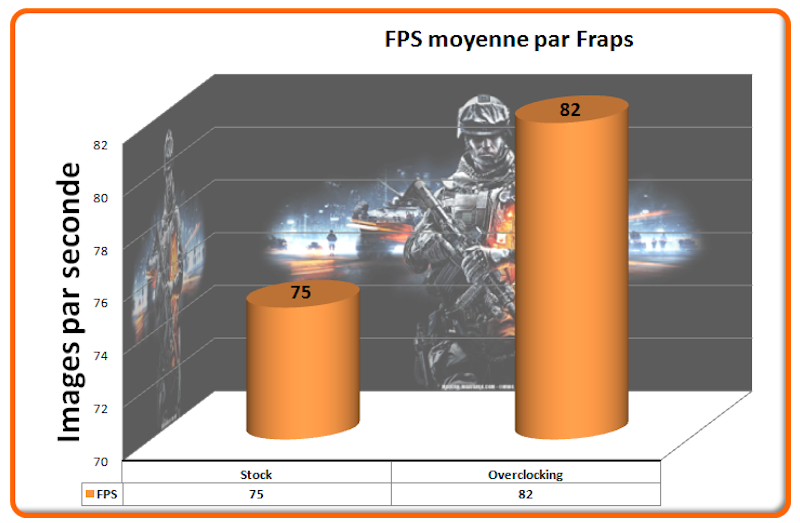 FPS BF4