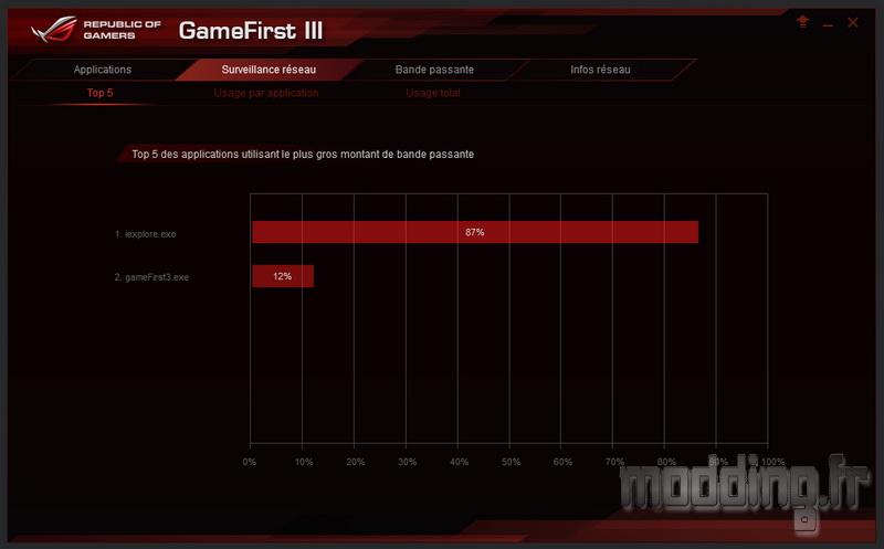 GameFirst III 02