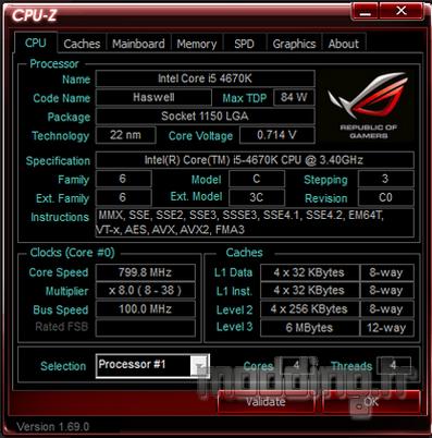 Z97 Ranger - CPU-Z