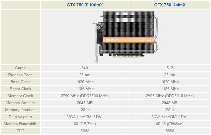 Palit_GeForce_GTX_750_KalmX_lineup