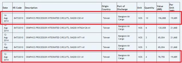 GM200-Customer-Sample-TITAN-II-635x222