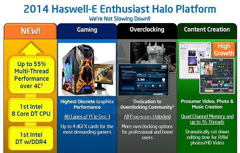 Haswell-E_1