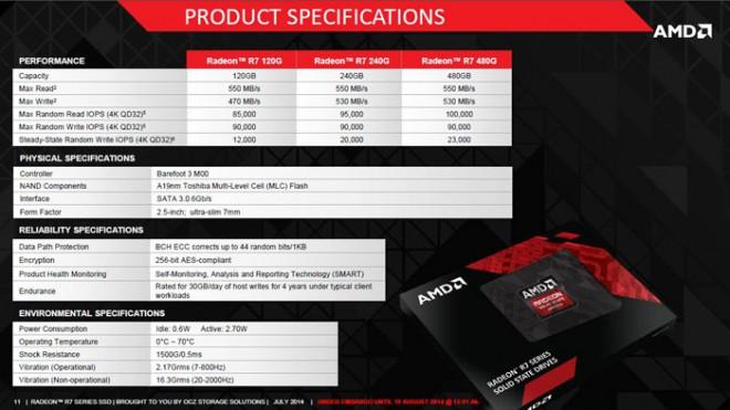 Des SSD chez AMD...