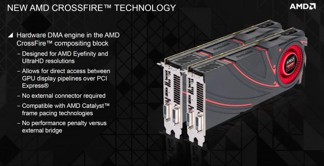 AMD lancera une variante 8GB de la Radeon R9 290x