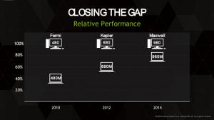 gtx9x0m_relative-performances