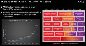 amd_energy_efficiency_5-1024x544
