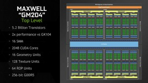 NVIDIA_EdDayMaxwellDay2_FINAL_PUBLISHED_PRO_Page_085