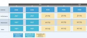 Intel-100-series-mainboards