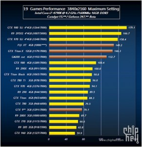 4k-benchmark