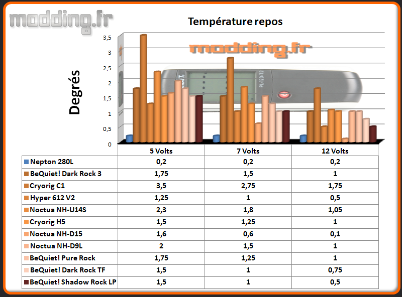 Temperature Repos Shadow Rock LP