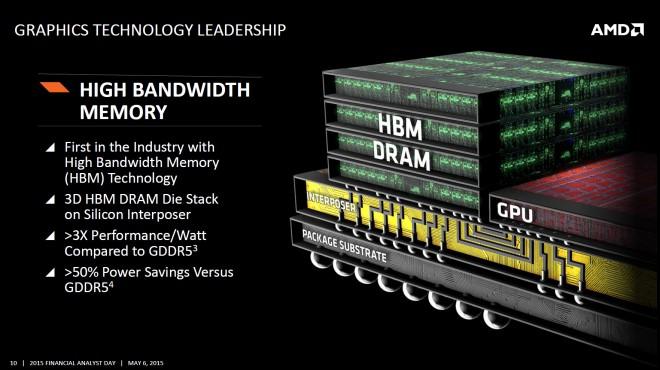 Une pluie de Cartes HBM chez AMD ?