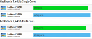 intel_core_haswell_vs_skylake_geekbench
