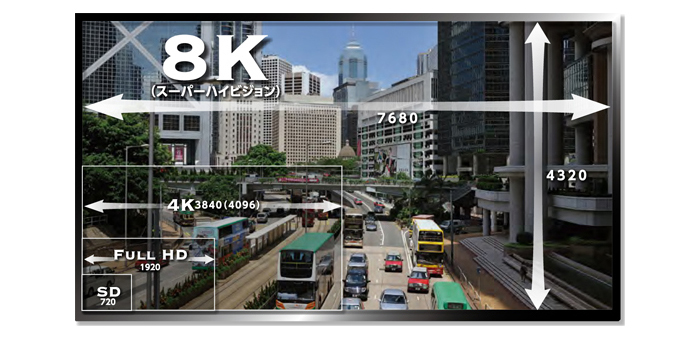 La première vidéo 8K apparaît sur YouTube