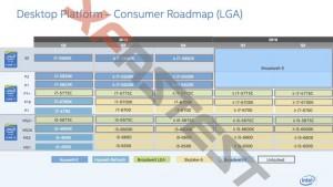roadmap_02