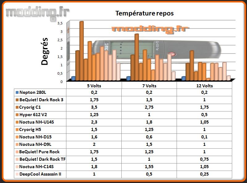 Temperature Repos Assassin II