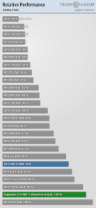 GeForce-GTX-980-Ti-WaterForce-Performance_1