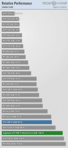 GeForce-GTX-980-Ti-WaterForce-Performance_2