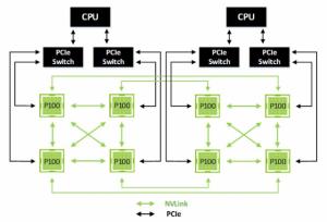 8-GPU-hybrid-cube-mesh-640x435