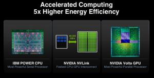 NVIDIA-Volta-GPUs-Supercomputer-635x322