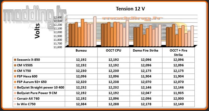tension-c-750-12-volt