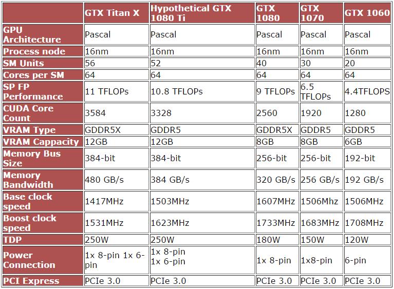 gtx-1080-ti-specs