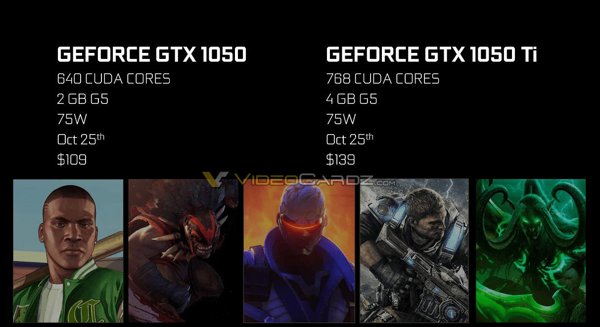 La 1050 va surprendre avec...son tarif