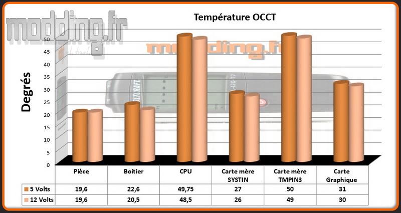 t-occt-460x