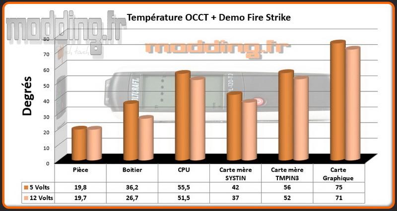 t-occtfire-strike-460x