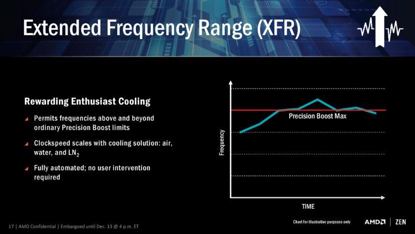 AMD-RYZEN-ZEN-CPU_XFR-840x473