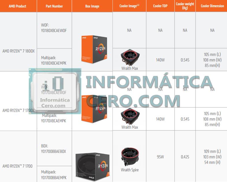 AMD-Ryzen-7-1800X-1700X-170-confirmed