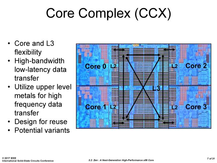 AMD-Ryzen-Slide-1