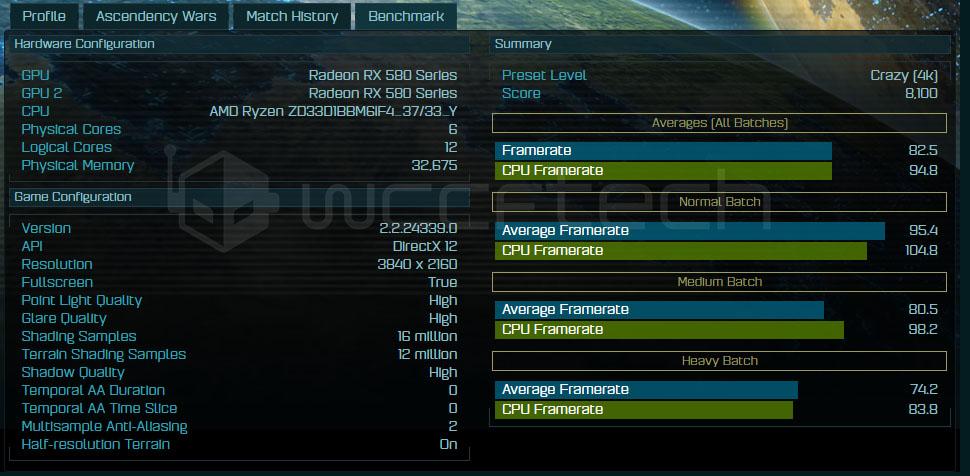 Ryzen-RX-580-AotS-Benchmarks