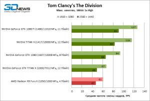 13-tcdivision_aa