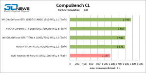 30-compubenchcl_particle