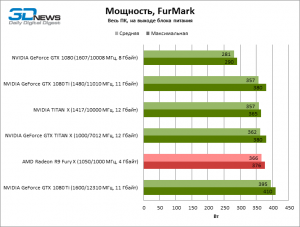 36-power_furmark