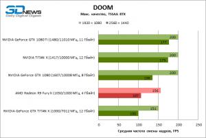 9-doom_aa