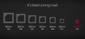 AMD-14nm-FinFET
