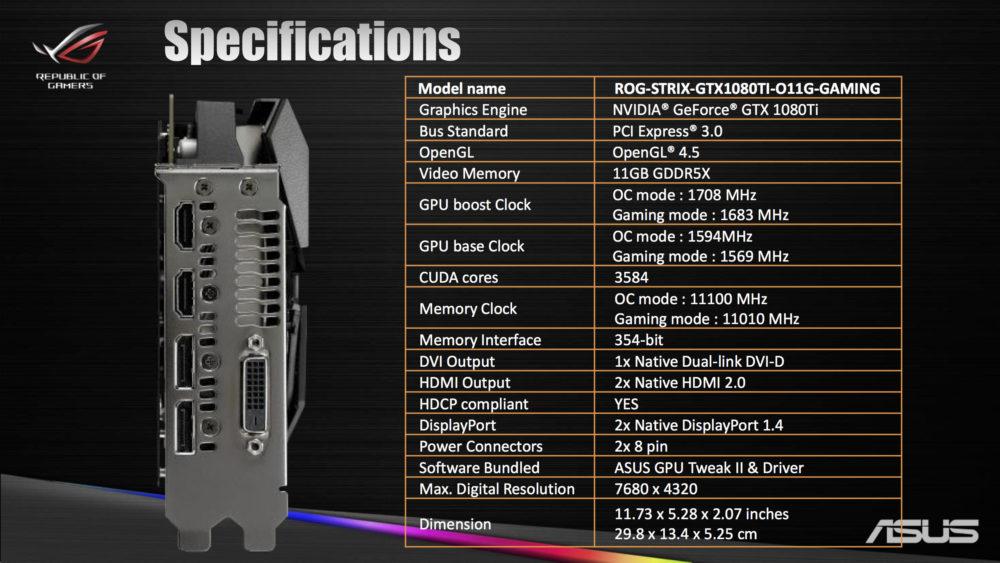 ASUS-STRIX-GTX-1080-Ti-Specs-1000x563