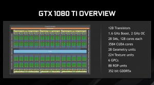 Nvidia GTX 1080 Ti spécifications (Crédits image: Nvidia )