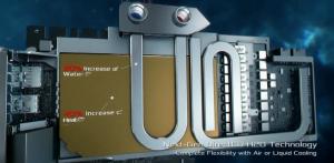 ASUS-ROG-Posedion-GeForce-GTX-1080-TI_10-840x411