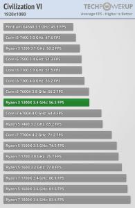 AMD-Ryzen-3-1300X-vs-Ryzen-3-1200-vs-Core-i3-1