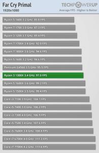 AMD-Ryzen-3-1300X-vs-Ryzen-3-1200-vs-Core-i3-6