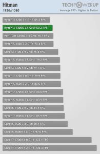 AMD-Ryzen-3-1300X-vs-Ryzen-3-1200-vs-Core-i3-7