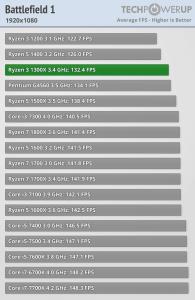 AMD-Ryzen-3-1300X-vs-Ryzen-3-1200-vs-Core-i3-9